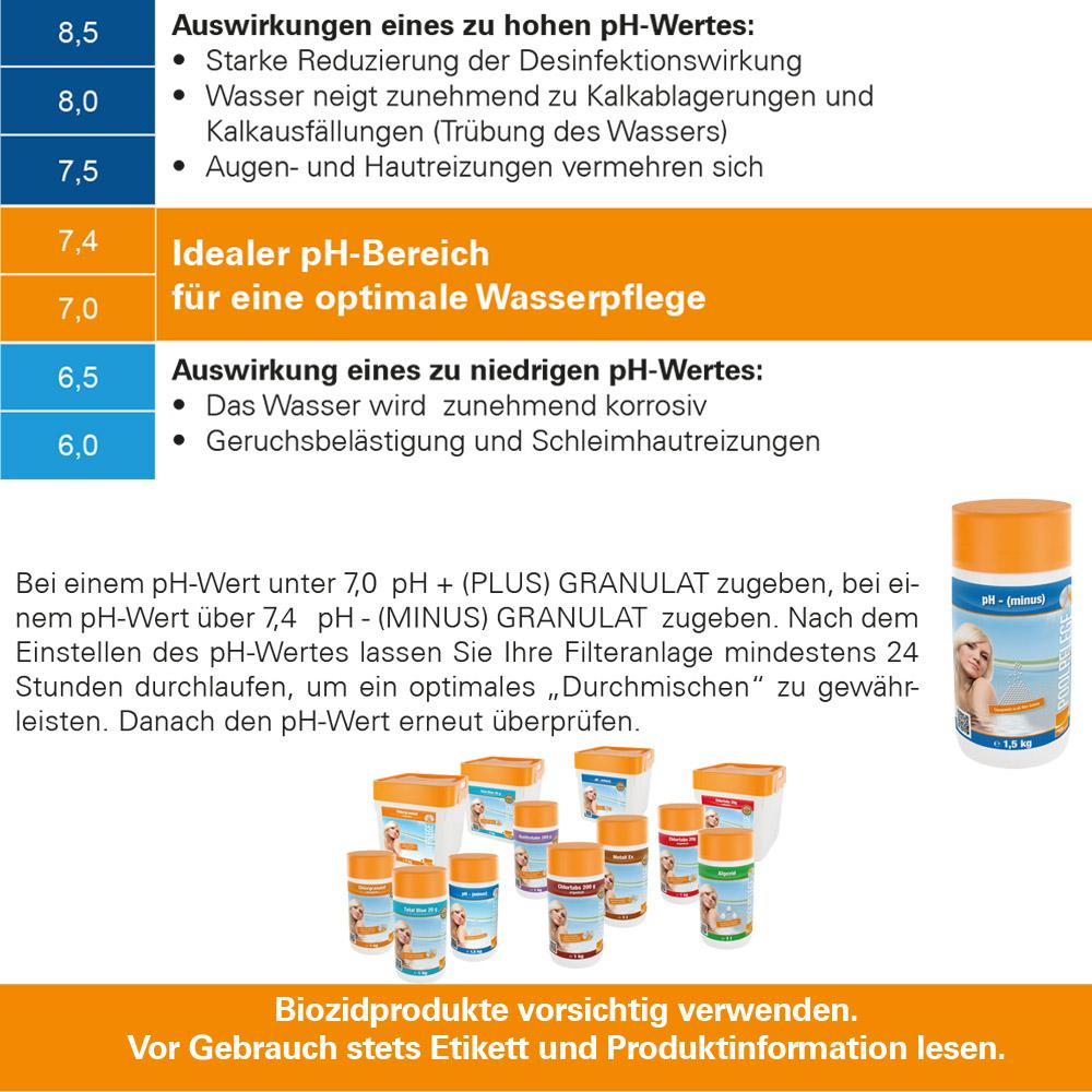 Steinbach Quicktest Streifen für Salzgehalt