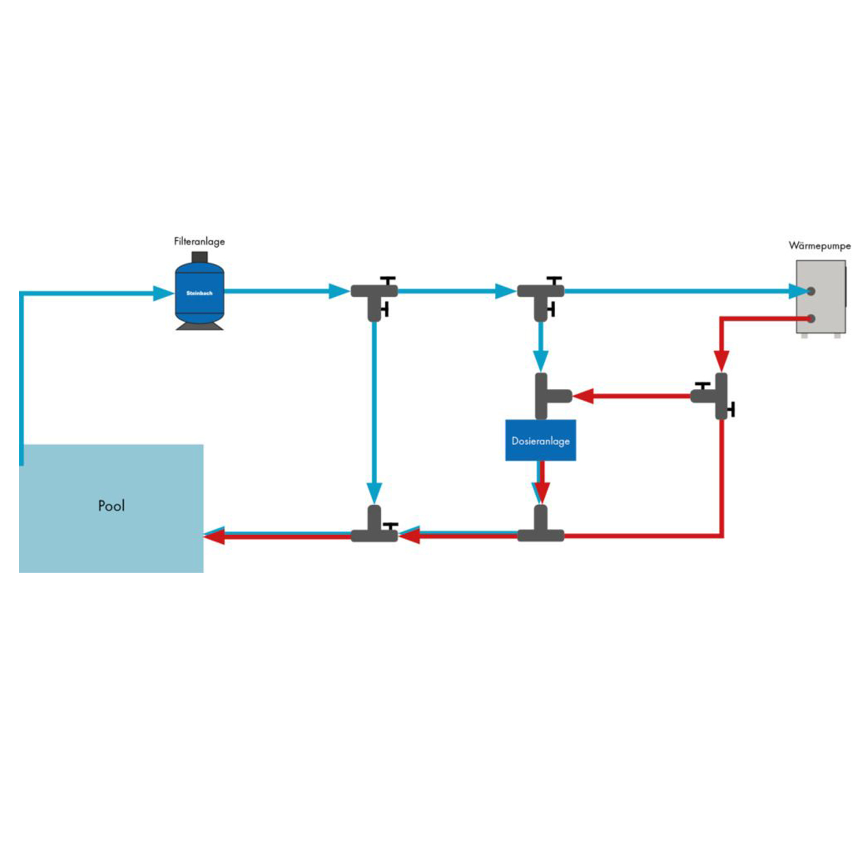 Schwimmbad Luft-Wärmepumpe 8,5 KW Waterpower 8500