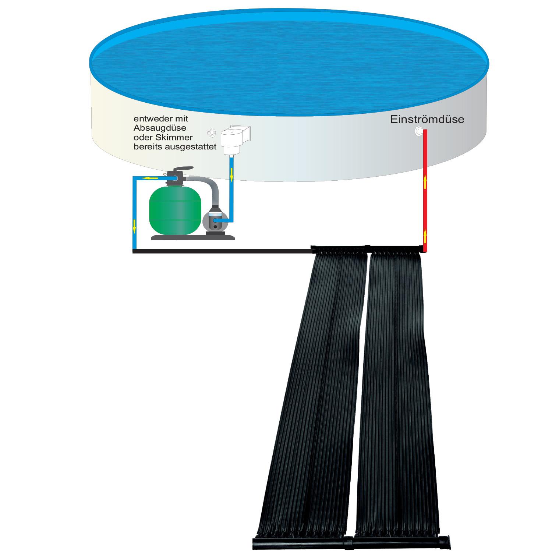 Doppelpack Steinbach Speed Solar Sun Solarmatte 1,4 x 4,0 m