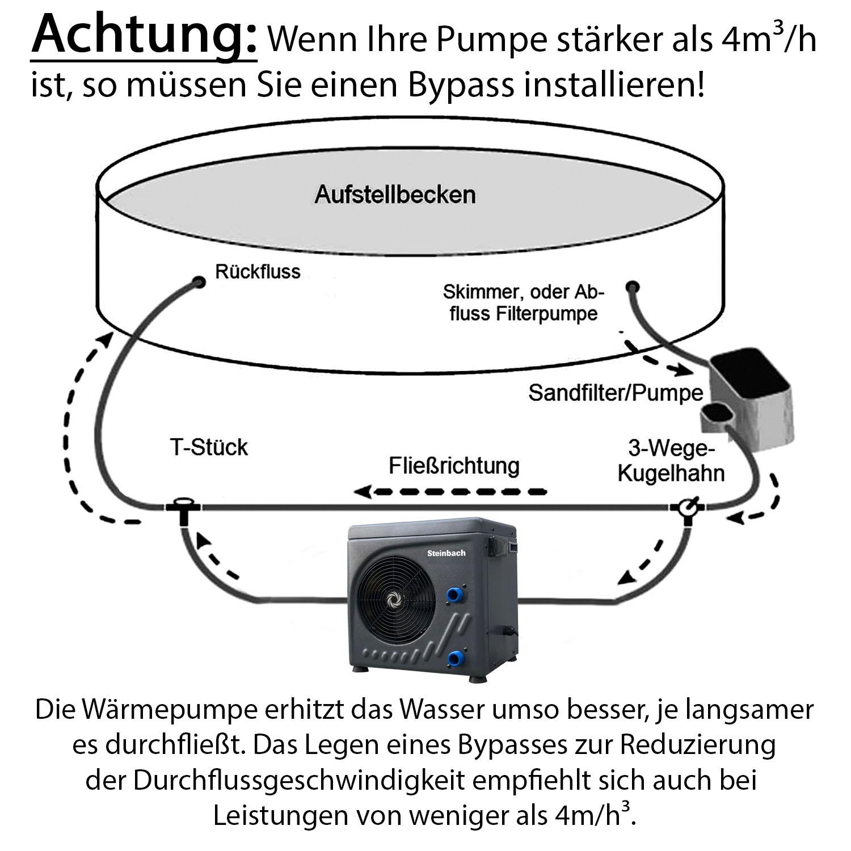 Steinbach Schwimmbad Luft-Wärmepumpe mit Durchflusssensor 3,9 kW Waterpower Mini 32/38mm